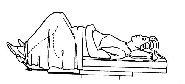 Low Lithotomy Position Lithotomy Position From